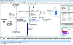 Flow Control and Software - Engineered Software PIPE-FLO Professional