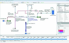 Pump Parts/Supplies/Service - Engineered Software PIPE-FLO Professional