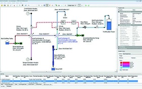 Operations/Maintenance/Process Control Software - Engineered Software PIPE-FLO Professional