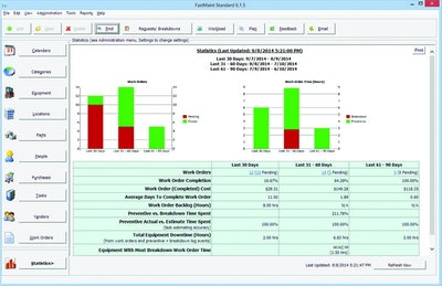 CMMS Software Helps Keep Maintenance On Track And Facilities In Compliance.
