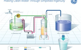 Making clean water out of GE ingenuity