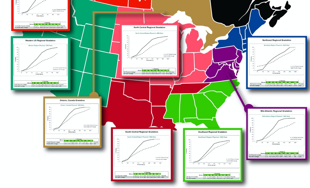 Extensive Regional Grit Gradation Data Published for First Time