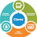Turn Data Into Decisions With Claros, the Water Intelligence System From Hach