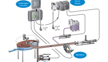 WEFTEC Giveaway: Hach Real-Time Control Sludge System
