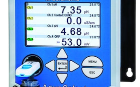 Testing Equipment - Intelligent process analyzer