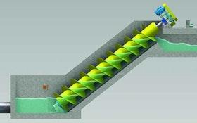 Archimedes/Screw Pumps - Lakeside Equipment Corporation Screw Pump