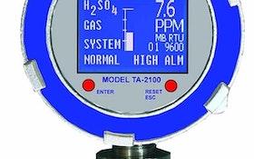 Monitors - VOC gas detector