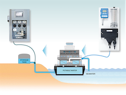 Water Quality Monitoring at a Floating Desalination Plant