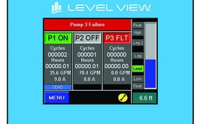 PRIMEX Level View controller