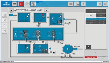 Process Performance Optimizer Designed To Reduce Energy Costs