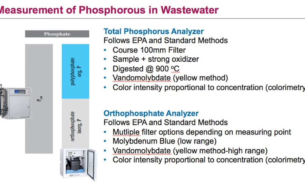 How to Optimize Your Phosphorus Removal Strategy