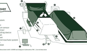 Gore Cover offers biosolids composting solutions