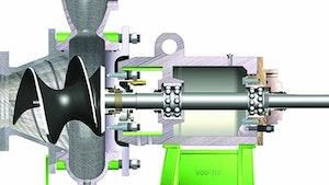 Pumps - Vaughan Company Triton